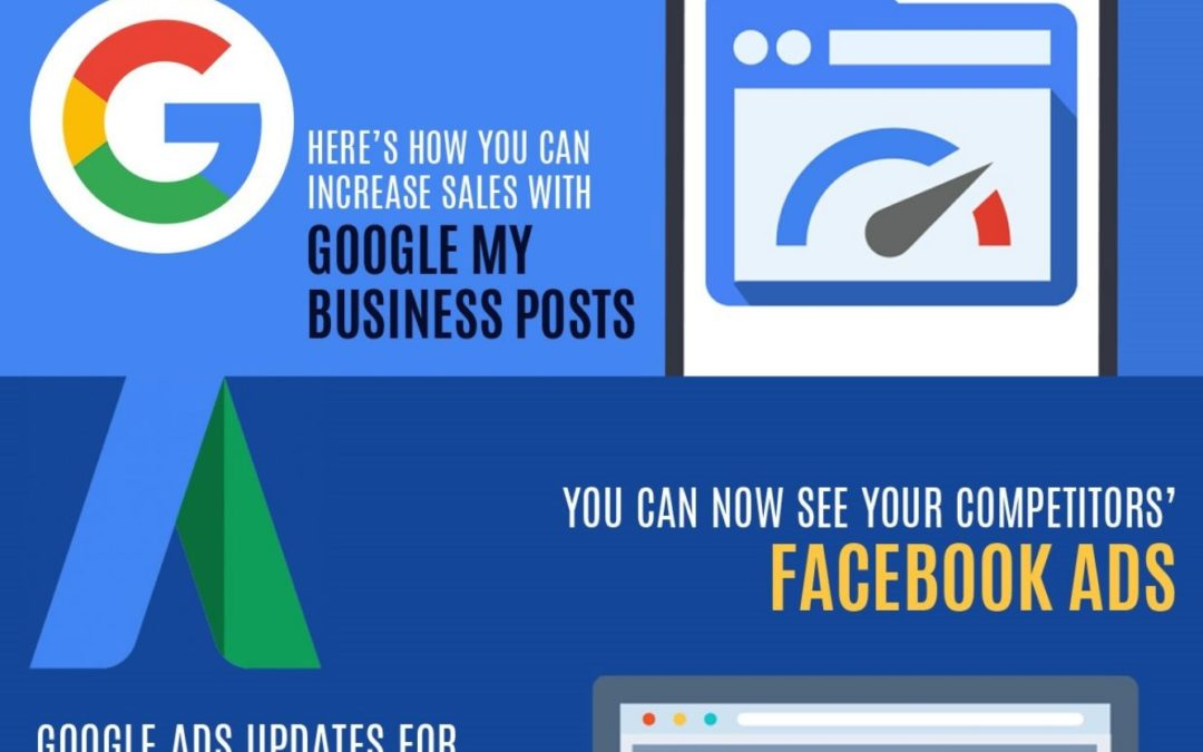 Increase Sales With Google My Business Posts – News August 2018