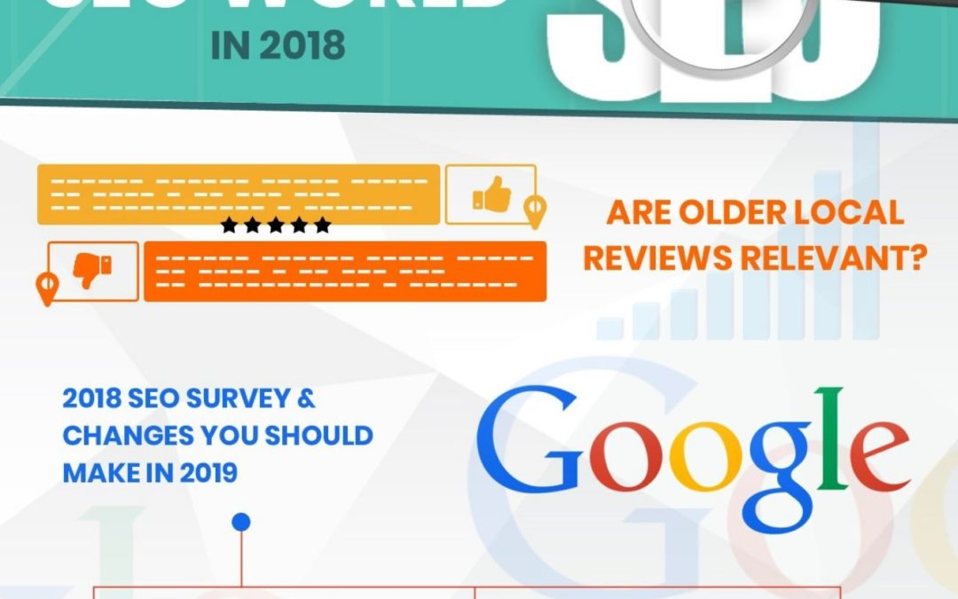 2018 SEO Surveys and Changes You Should Make In 2019 – News January 2019