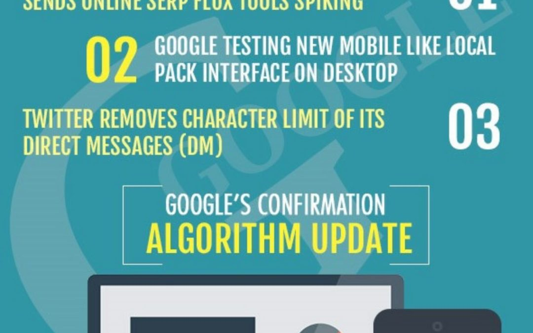 Google Confirms Core Algorithm Update – Sends Online Serp Flux Tools Spiking – Newsletter July 2015