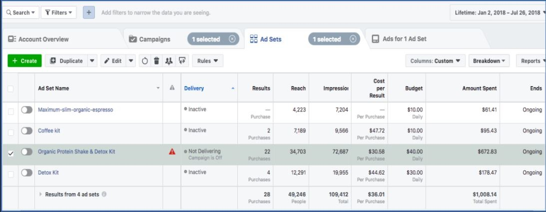 Facebook Ads for E-Commerce – Case Study, how to improve facebook ad performance for e-commerce, facebook ads guide, How do I get to my Facebook Ads Manager?, How to Use the Facebook Ads Manager, Facebook Advertising, Secret Tips for Using Facebook Ads for Ecommerce, Secret Tips for Using Facebook Ads, How to Set Up a Facebook Ad, How do I run an eCommerce ad on Facebook?, How do I promote my eCommerce website on Facebook?, How do I get sales on Facebook ads?, How do I get sales on Facebook ads?, Advertising on Facebook, How much does it cost to put an ad on Facebook?, How much do Facebook ads cost 2020, How to Advertise on Facebook in 2020, best marketing courses, online money making ideas, how to earn money online, how to make online money, quotes about money, social media marketing benefits, social media marketing definition, website traffic checker, Search Engine Optimization (SEO) Starter Guide, basic seo tips, twitter marketing strategy, online marketing articles, online marketing courses, seo meaning, seo definition, how to grow my business online, what is digital marketing, strategies to promote business online, google analytics, best marketing courses, online marketing articles, online marketing courses, online business idea, how to make big money online, how to earn money online, check google rank, how to promote business using google, what is digital marketing, strategies to promote business online, tips to become successful entrepreneurs, ways to attract customers, how to increase organic page like, how to increase engagement in posts   Facebook Ads for E-Commerce - Case Study. LuoVita Pro helped business to improve facebook ads performance for e-commerce through the following digital marketing strategies such as optimized targeting on Facebook, facebook carousel, creating customer audiences, integrating pixels.
