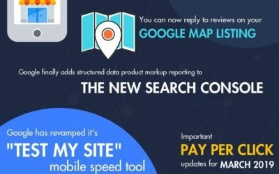 """Google Revamped """"Test My Site"""" Mobile Speed Tool – News March 2019"""