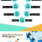 Here are some of the effective management tips to help you achieve best results. This is also applicable to your home business to make money online. The management has an essential purpose to achieve the good results of the company. The pillars of management are : Strategy, structure, culture and execution