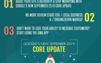 Facebook and Instagram Likely to Hide Like Counts – Newsletter October 2019