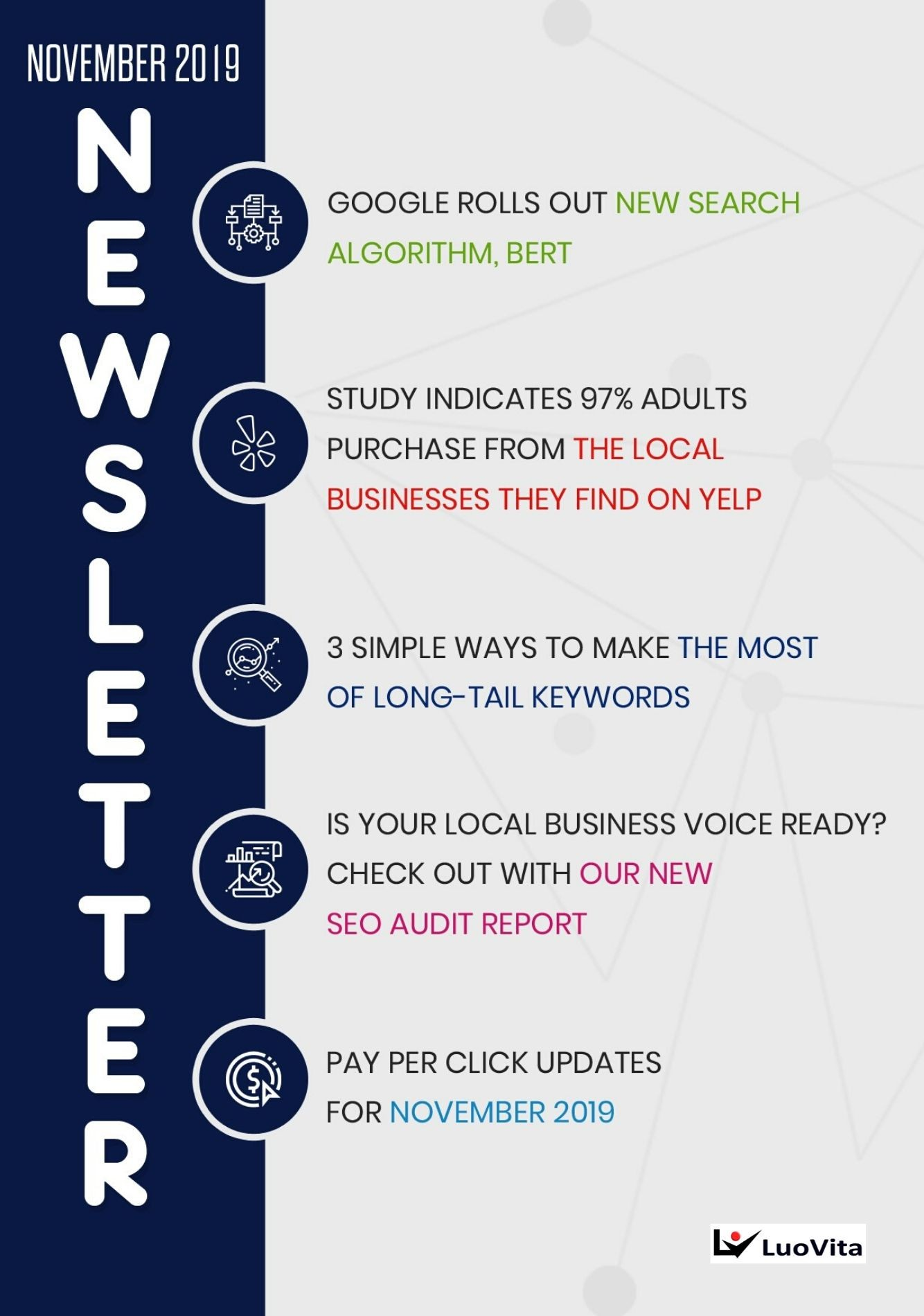 November 2019 Newsletter, GOOGLE ROLLS OUT NEW SEARCH ALGORITHM, BERT, STUDY INDICATES 97% ADULTS PURCHASE FROM THE LOCAL BUSINESSES THEY FIND ON YELP, 3 SIMPLE WAYS TO MAKE THE MOST OF LONG-TAIL KEYWORDS, IS YOUR LOCAL BUSINESS VOICE READY? CHECK OUT WITH OUR NEW SEO AUDIT REPORT, PAY PER CLICK UPDATES FOR NOVEMBER 2019, how to market business effectively, how to compete with big companies through SEO, search engine optimization, profitable online business 2020, money making ideas 2020, profitable business in 2020, how to market business online in 2020, best marketing courses, online marketing articles, online marketing courses, online business idea, keyword research tool free, ow to start online marketing, social media marketing, facebook marketing, instagram marketing, what is smo, smo tools, social media campaign ideas, website traffic checker, facebook ads, instagram ads, auto likes free, how can i get facebook likes, how to increase facebook likes, how to promote in facebook,