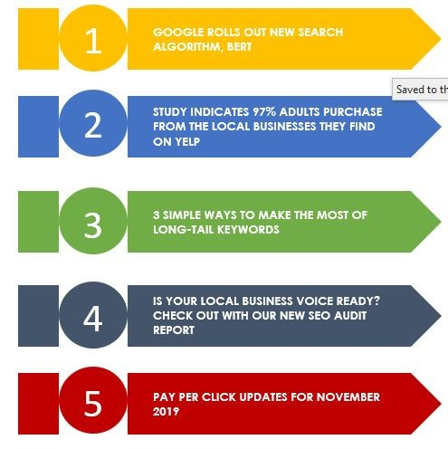 Three (3) simple ways to make the most of long tail keywords - Newsletter November2019, GOOGLE ROLLS OUT NEW SEARCH ALGORITHM, BERT, STUDY INDICATES 97% ADULTS PURCHASE FROM THE LOCAL BUSINESSES THEY FIND ON YELP, 3 SIMPLE WAYS TO MAKE THE MOST OF LONG-TAIL KEYWORDS, IS YOUR LOCAL BUSINESS VOICE READY? CHECK OUT WITH OUR NEW SEO AUDIT REPORT, PAY PER CLICK UPDATES FOR NOVEMBER 2019, how to market business effectively, how to compete with big companies through SEO, search engine optimization, profitable online business 2020, money making ideas 2020, profitable business in 2020, how to market business online in 2020, best marketing courses, online marketing articles, online marketing courses, online business idea, keyword research tool free, ow to start online marketing, social media marketing, facebook marketing, instagram marketing, what is smo, smo tools, social media campaign ideas, website traffic checker, facebook ads, instagram ads, auto likes free, how can i get facebook likes, how to increase facebook likes, how to promote in facebook,
