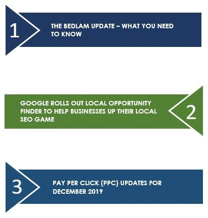 Google Rolls Out Local Opportunity Finder – Newsletter December 2019, PAY PER CLICK (PPC) UPDATES FOR DECEMBER 2019, GOOGLE ROLLS OUT LOCAL OPPORTUNITY FINDER TO HELP BUSINESSES UP THEIR LOCAL SEO GAME, THE BEDLAM UPDATE – WHAT YOU NEED TO KNOW, How can we increase organic traffic in 2020? How long does it take for a new website to get traffic?, Proven Ways To Drive Traffic To Your Website, How to Increase Your Website Traffic Without SEO, how to increase website traffic through google, increase website traffic free, how to get traffic to your website fast, website traffic checker, Search Engine Optimization (SEO) Starter Guide, basic seo tips, twitter marketing strategy, online marketing articles, online marketing courses, seo meaning, seo definition, how to grow my business online, what is digital marketing, strategies to promote business online, google analytics, best marketing courses, online marketing articles, online marketing courses, online business idea, how to make big money online, how to earn money online, check google rank
