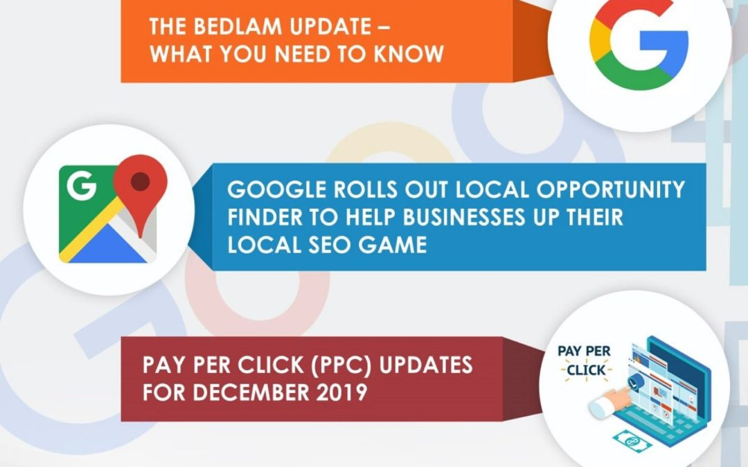 Google Rolls Out Local Opportunity Finder – Newsletter December 2019