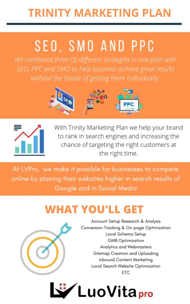 SPECIAL OFFER Trinity Marketing Plan. This is a special bundle plan with powerful combination of Search Engine Optimization, Pay Per Click and Social Media Optimization. Increase your online presence, your social media presence and turn page ads searches into conversions.