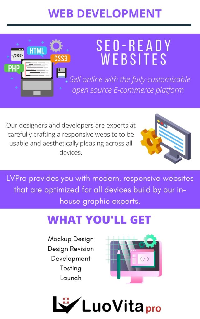 Website Development - Luovita Professional World Class Marketing Services Luovita Pro Web Development. Get your business an SEO-ready websites. We are experts in building SEO-friendly Woocommerce, Shopify, Magento and WordPress sites.